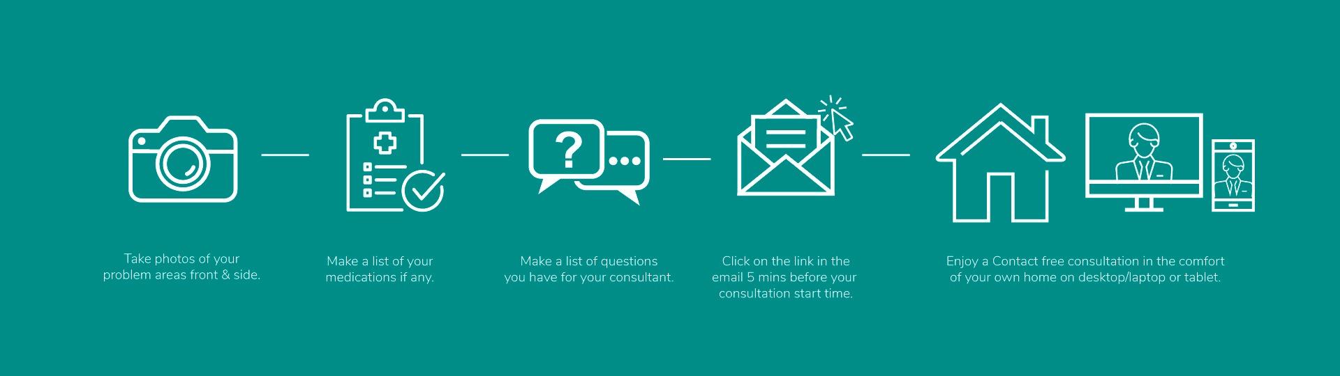 Consultation_Journey_web